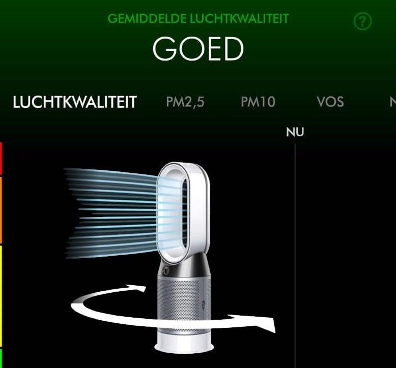 Geen code rood bij Thermografie Amsterdam door extra Coronamaatregel - Ventilatie